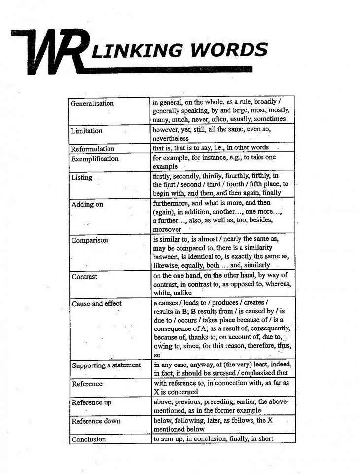 003 Essay Example Connecting Words For Essays Greed French Paragraph On To Start Conclusion In An Stmlk Begin Persuasive The First Body Argumentative Off Sentence Incredible Academic Ielts 728