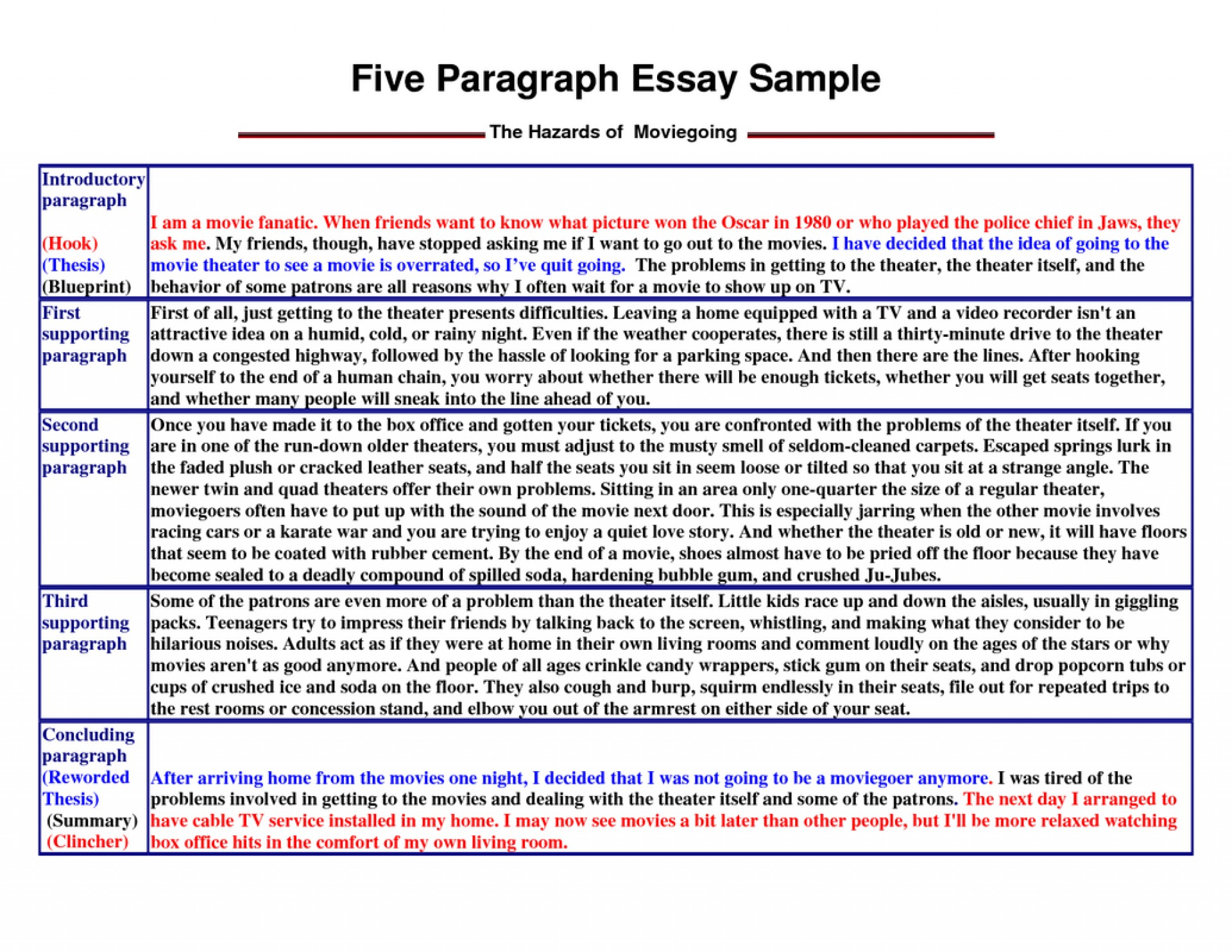 003 Essay Example How To Write An Introduction Paragraph For 7897635 Orig Best About Yourself A Book Informative 1920