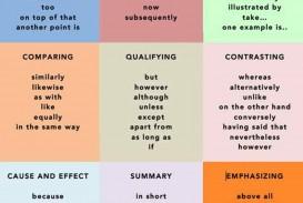 003 Essay Example Linking Sentences Exceptional Persuasive Sentence Words Paragraph