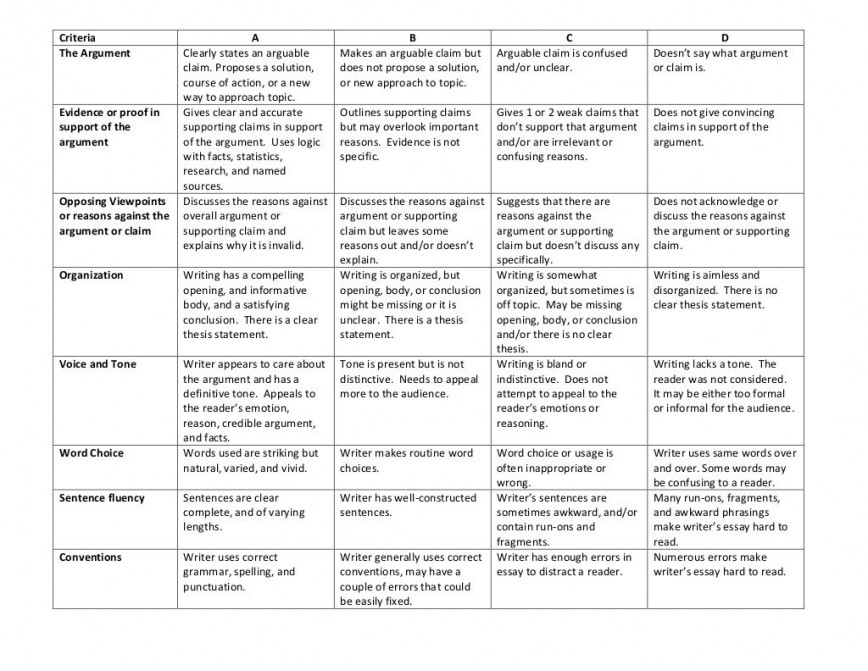 003 Essay Example Rubric High Impressive School Argumentative Doc Narrative Writing Personal
