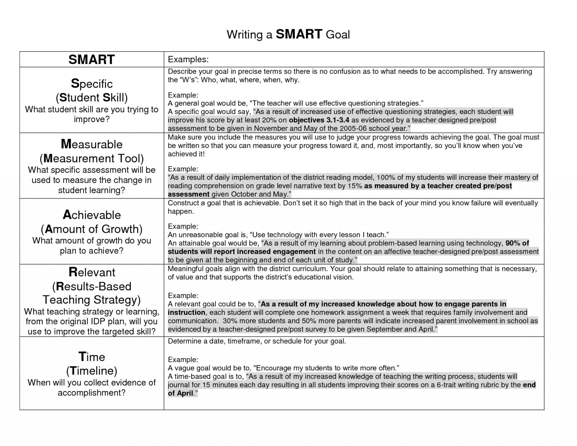 Goal essay examples