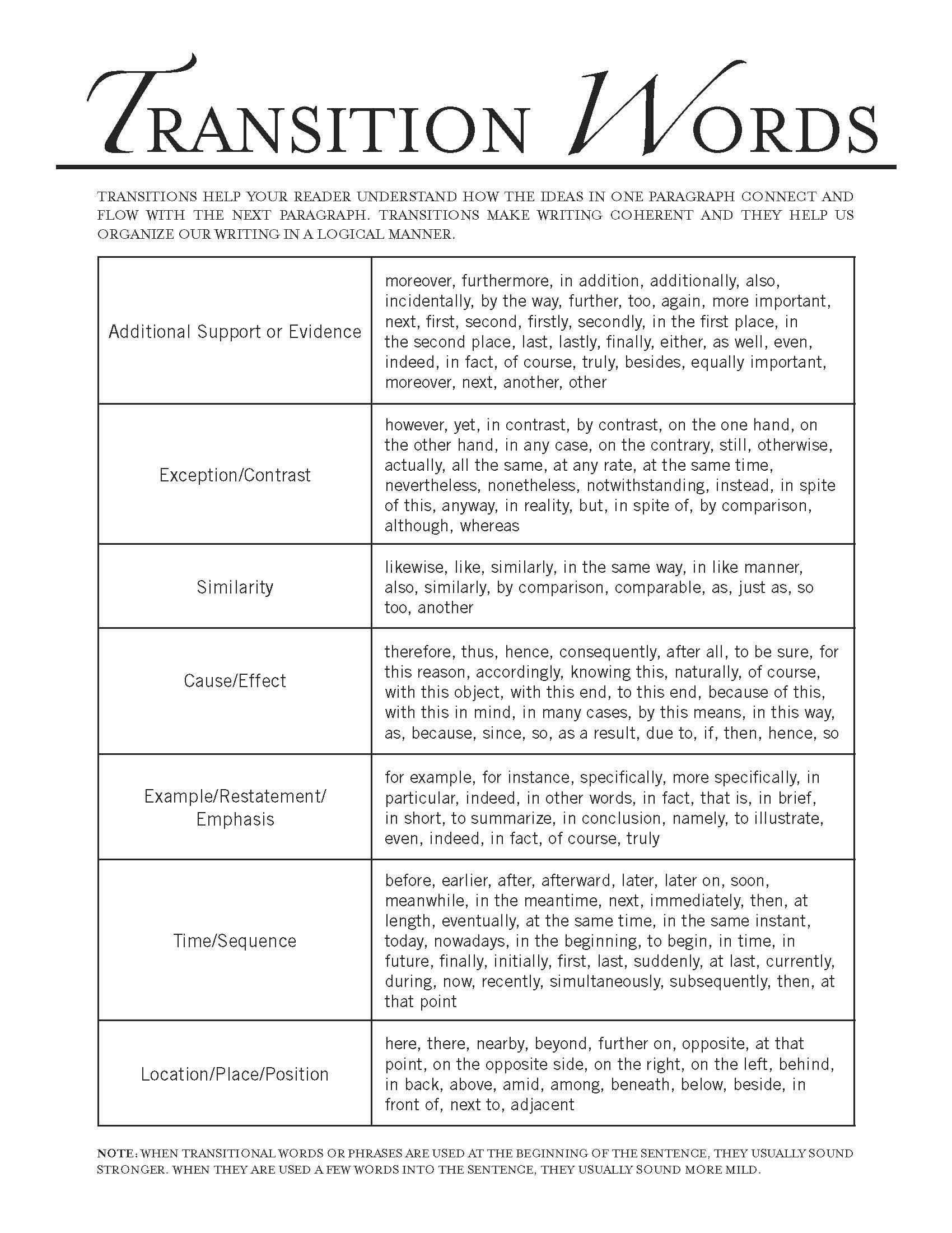 003 Essay Transitions Archaicawful Transition Sentence Examples Words And Phrases List Full