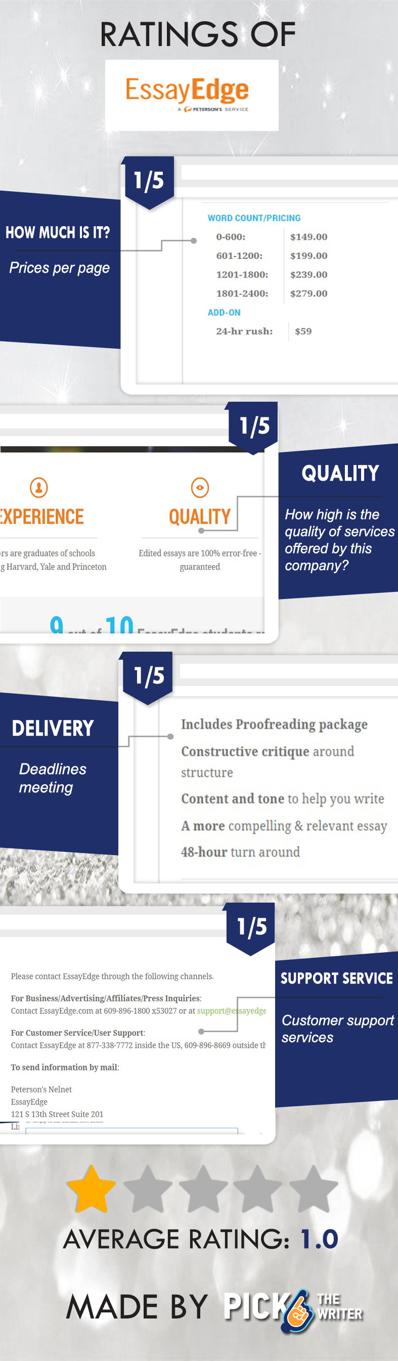 003 Essayedge Review Made By Pick The Writer Website Essay Example Unusual Edge Personal Statement Pricing Full