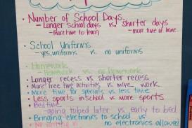 003 Ideas For Persuasive Essays Essay Example Stunning High School 4th Grade Uk