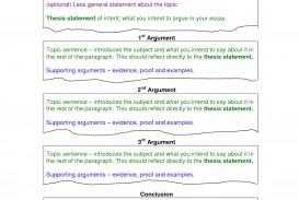003 Ielts Essay Writing General Training Example 10714370 715091305245168 7931989277954756118 O Unique Topics For Pdf Samples