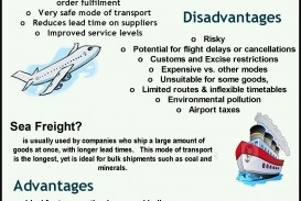 003 Short Essay On Transportation Example Outstanding My Favourite Means Of Transport Public Water