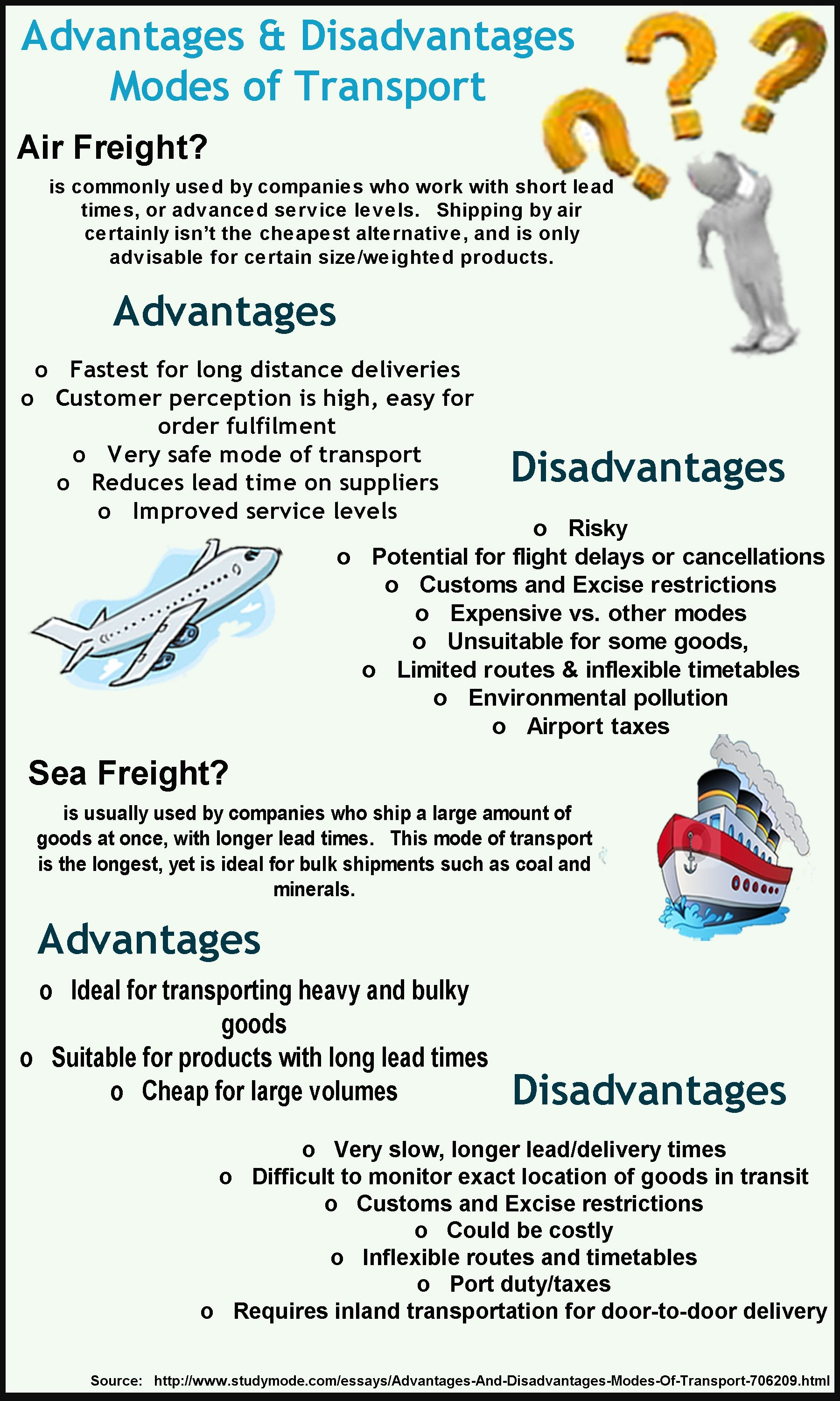 003 Short Essay On Transportation Example Outstanding My Favourite Means Of Transport Public Water Full