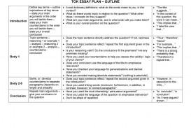003 Tok Essay Plan Sensational Examples To Avoid Rubric 2019 Titles Ideas