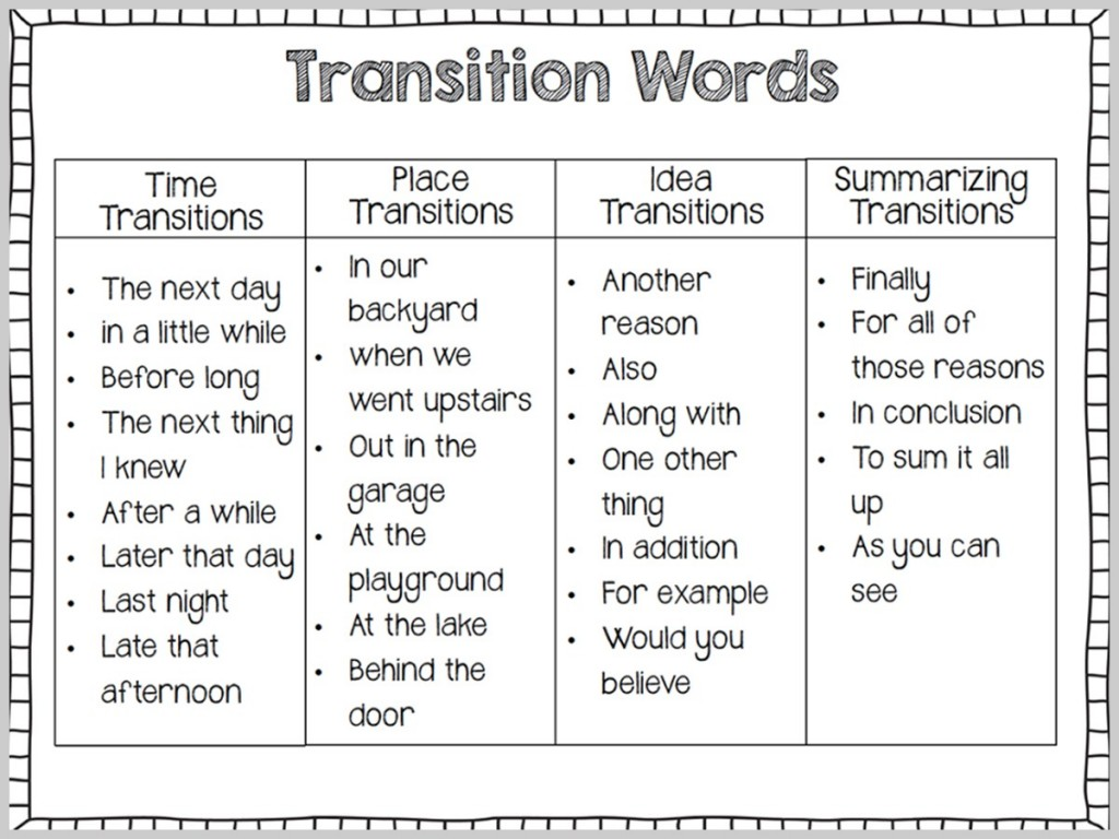 003 Transition Words For Essay Goal Blockety Co List Of Transitional Writing Essays Pdf French Forum Linking And Phrases Fluent An Argumentative Rare Paragraph In Spanish 4th Grade Large