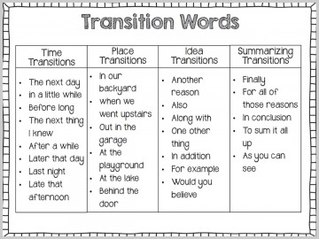 003 Transition Words For Essay Goal Blockety Co List Of Transitional Writing Essays Pdf French Forum Linking And Phrases Fluent An Argumentative Rare Paragraph In Spanish 4th Grade 360