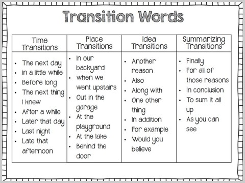 003 Transition Words For Essay Goal Blockety Co List Of Transitional Writing Essays Pdf French Forum Linking And Phrases Fluent An Argumentative Rare Paragraph In Spanish 4th Grade 480