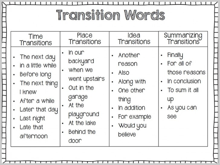003 Transition Words For Essay Goal Blockety Co List Of Transitional Writing Essays Pdf French Forum Linking And Phrases Fluent An Argumentative Rare Paragraph In Spanish 4th Grade 728