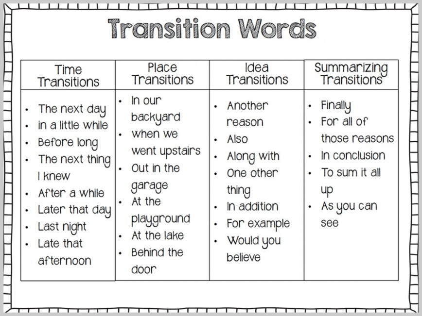 003 Transition Words For Essay Goal Blockety Co List Of Transitional Writing Essays Pdf French Forum Linking And Phrases Fluent An Argumentative Rare 4th Grade 868