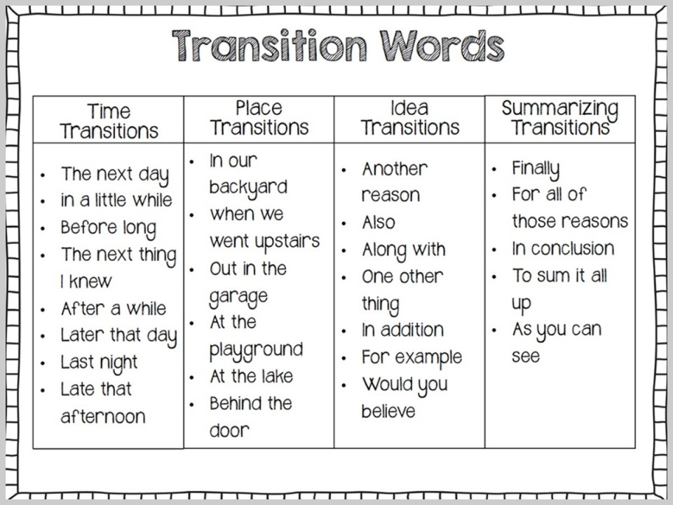 003 Transition Words For Essay Goal Blockety Co List Of Transitional Writing Essays Pdf French Forum Linking And Phrases Fluent An Argumentative Rare Paragraph In Spanish 4th Grade 960