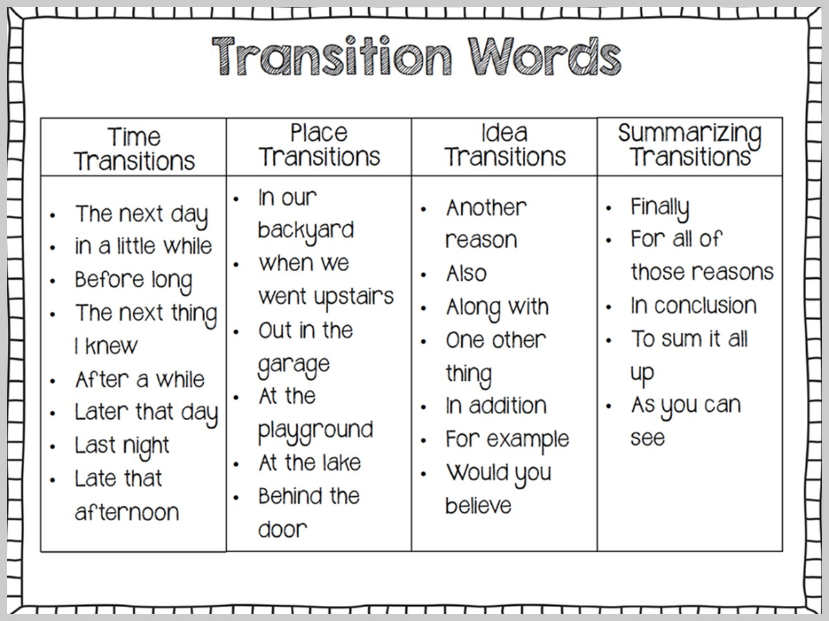 003 Transition Words For Essay Goal Blockety Co List Of Transitional Writing Essays Pdf French Forum Linking And Phrases Fluent An Argumentative Rare Paragraph In Spanish 4th Grade Full