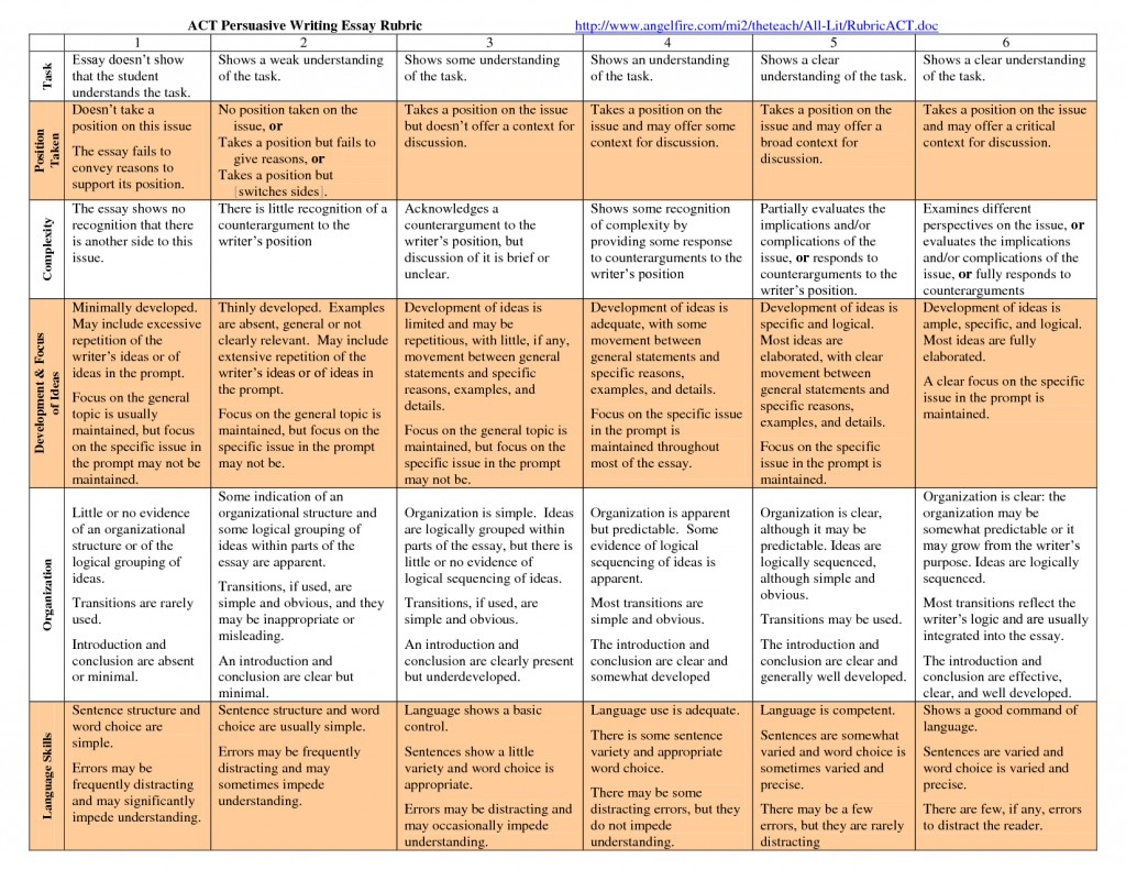 004 Act Essay Scoring Actwritingrubric Surprising Score Distribution 8 System Large