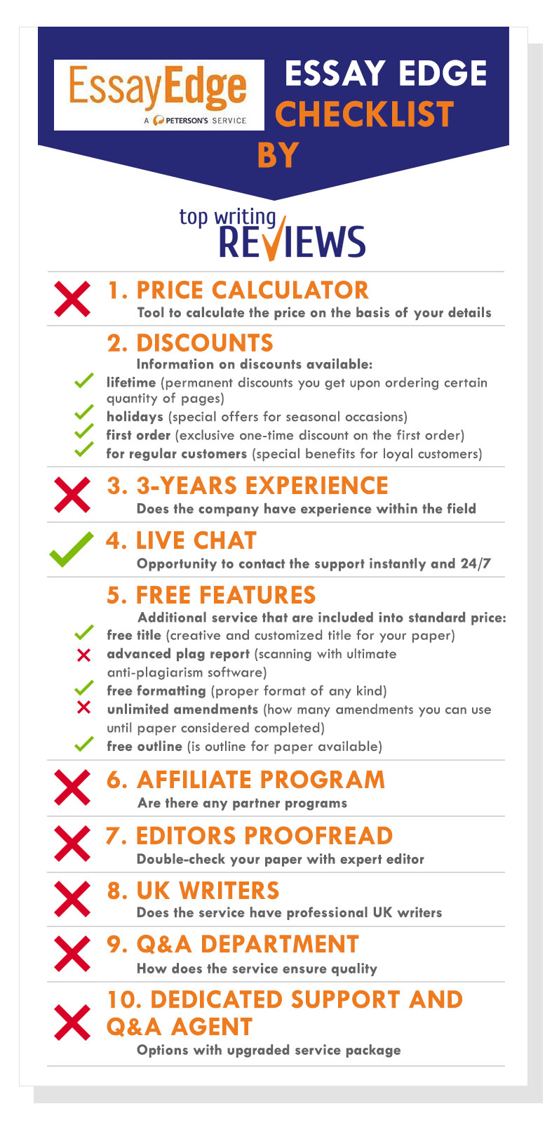 004 Checklist Review Of Essayedge By Topwritingreviews Essay Example Unusual Edge Personal Statement Pricing Full