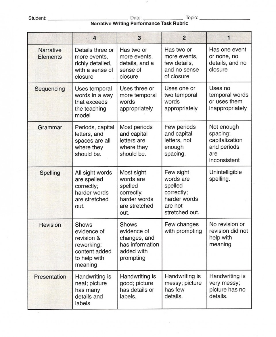 004 Compare And Contrast Essay Rubric Teacher20rubric Wondrous 4th Grade 7th 3rd 960