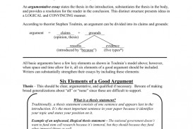 004 Essay Example 006653676 1 The Thesis Statement Or Claim Of An Argumentative Outstanding Should Quizlet