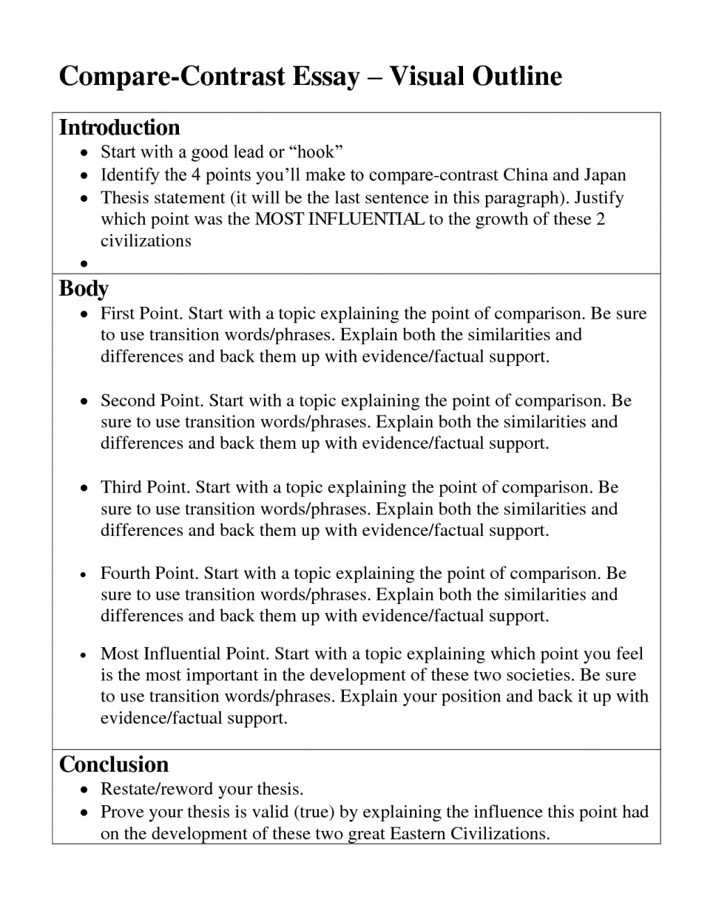004 Essay Example Compare And Contrast Outline Breathtaking Comparison Sample Point By For Middle School Large
