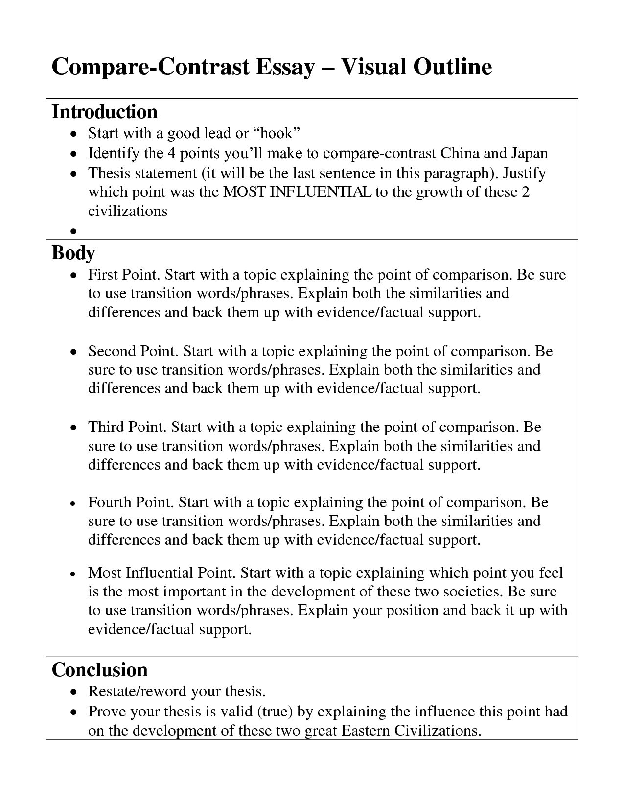 004 Essay Example Compare And Contrast Outline Breathtaking Comparison Sample Point By For Middle School Full
