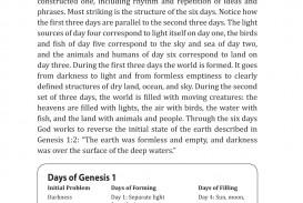 004 Essay Example Creation Vs Evolution Examples Page132 Stupendous Pdf Essays On Origins Vs.