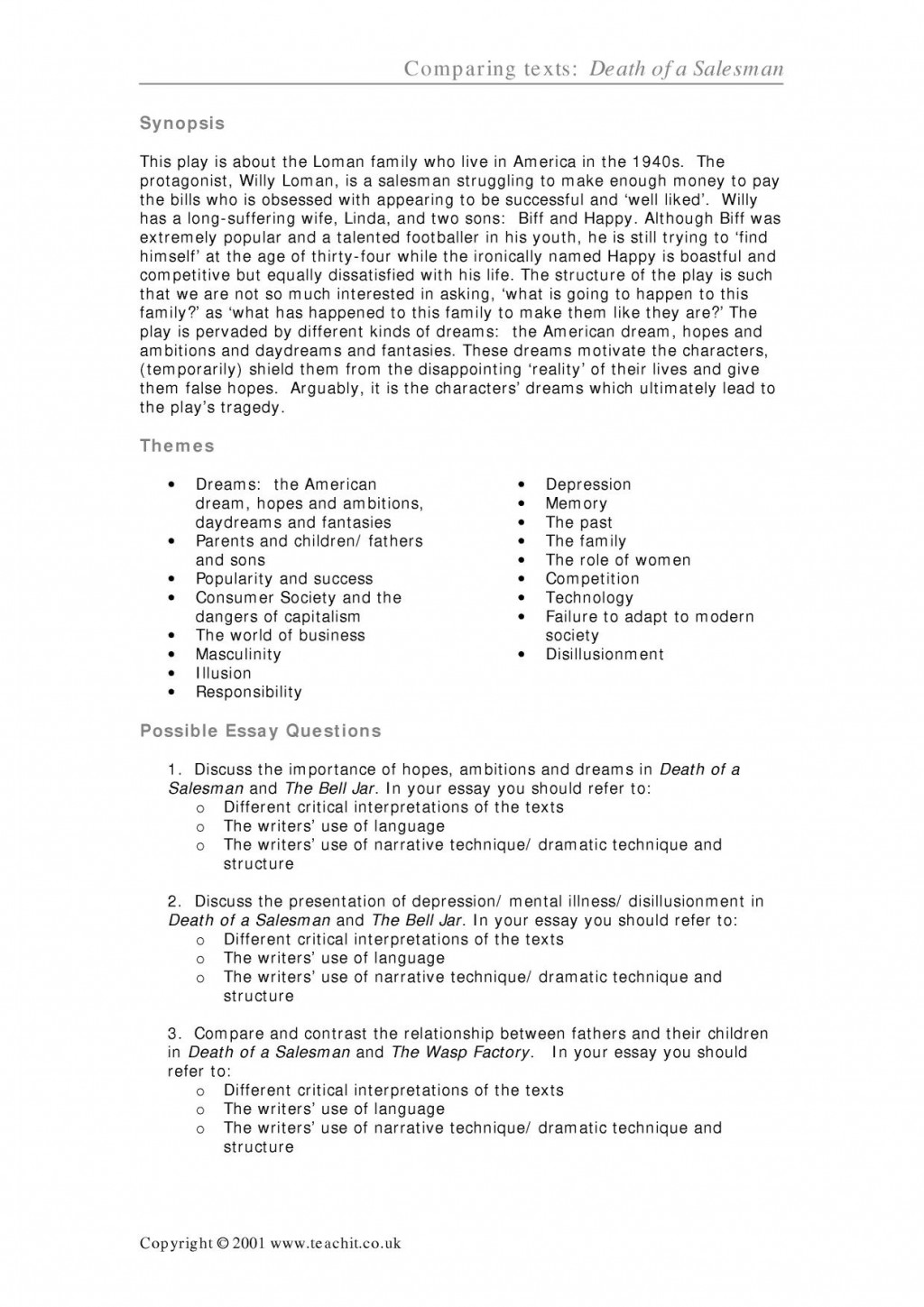 004 Essay Example Death Of Salesman X1981 Php Pagespeed Ic Phenomenal A Topics Argumentative Large