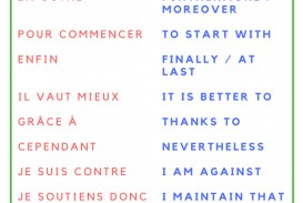 004 Essay Example In French Frightening On My Family For Beginners Monuments Of France Language