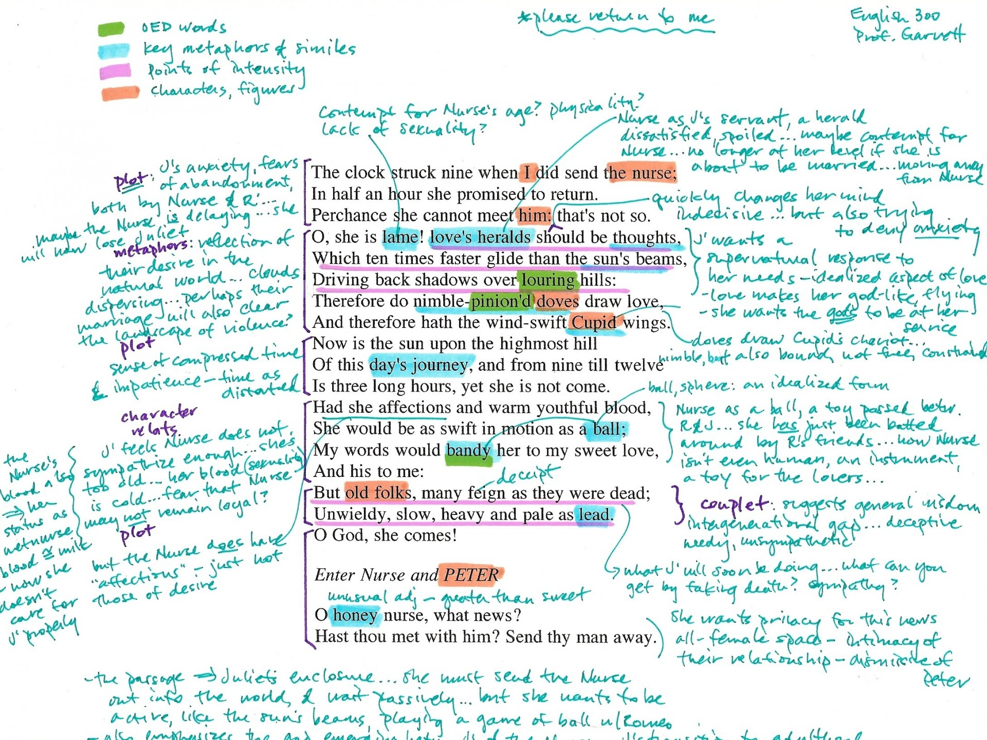 Dissertation proposal writing help for kids worksheets