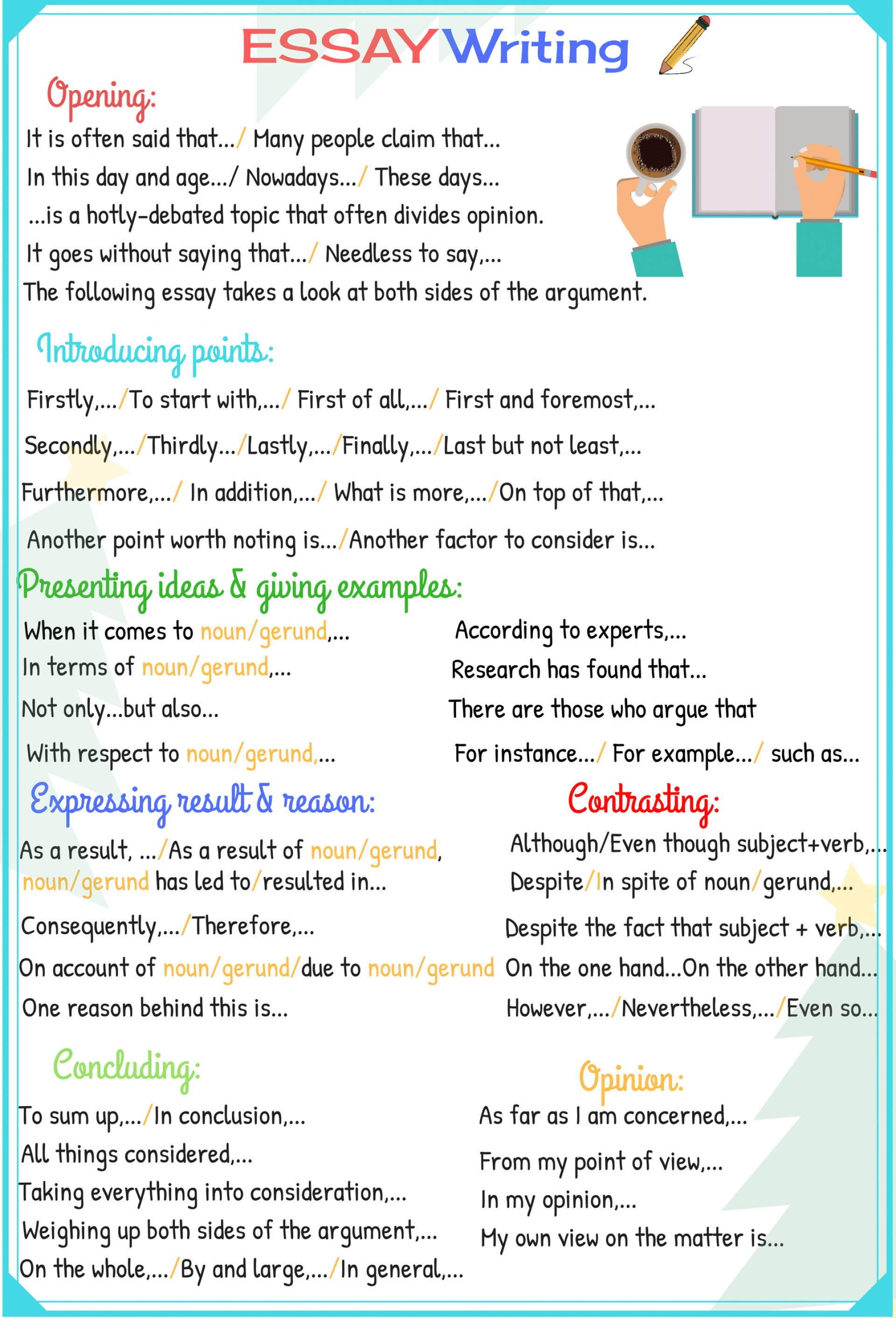 004 Essay Example Tips To Write Good Marvelous A Sat Descriptive Narrative 1920