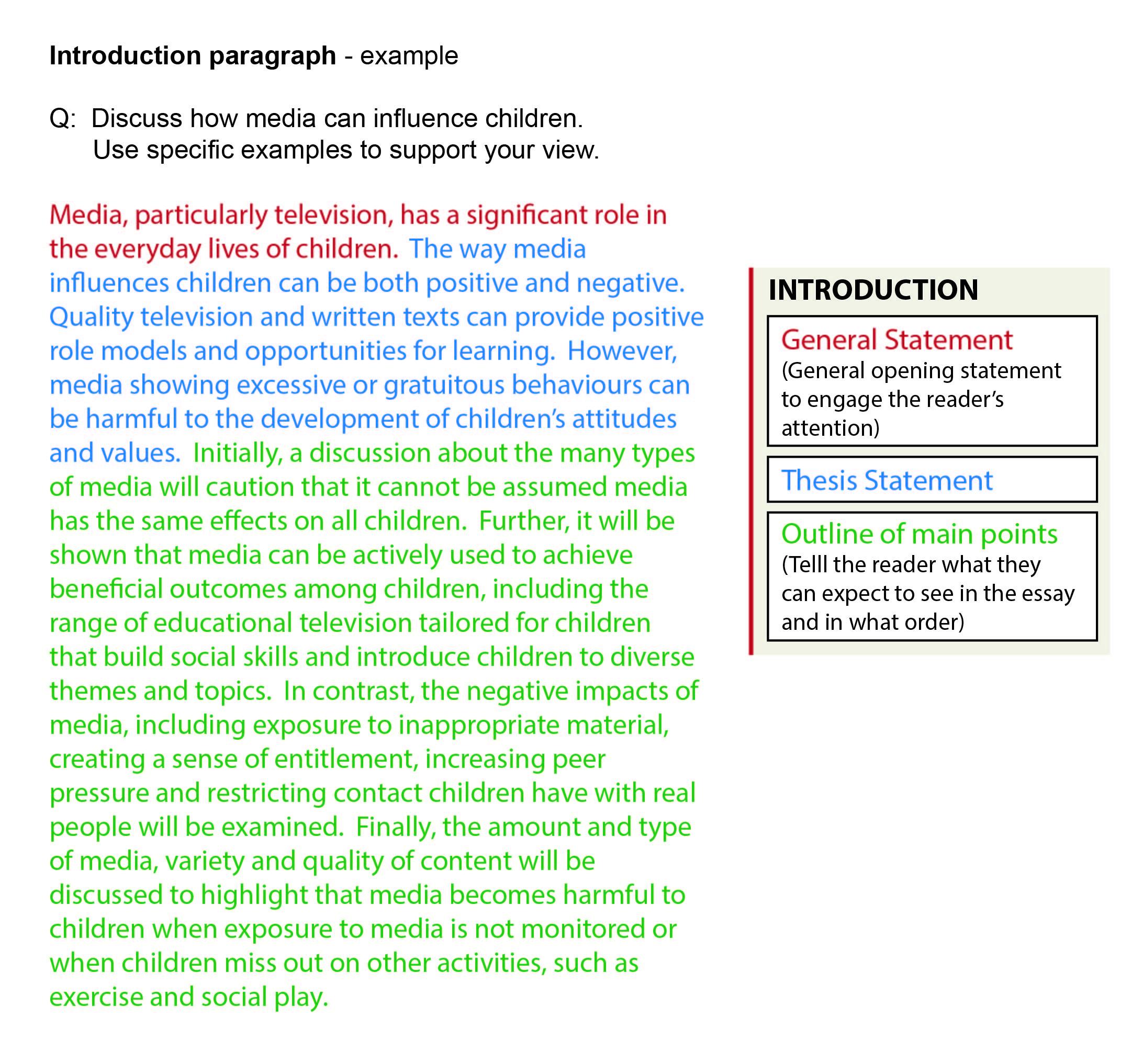 004 Essay Introduction Samples Example Frightening Sample Tagalog Argumentative Format Template Full