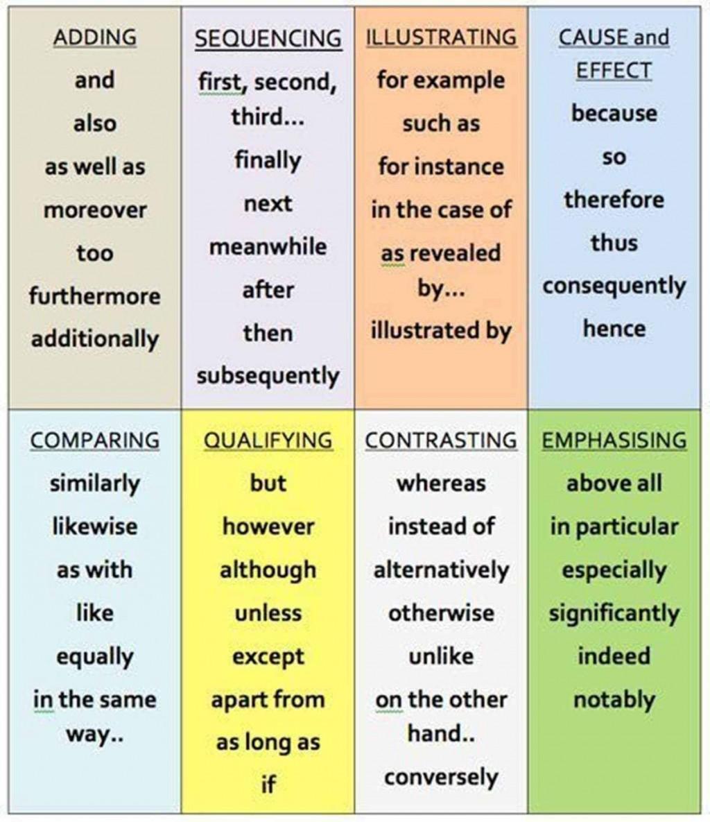 004 Essay Linking Sentences Exceptional Persuasive Sentence Words Paragraph Large