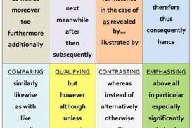004 Essay Linking Sentences Exceptional Persuasive Sentence Words Paragraph