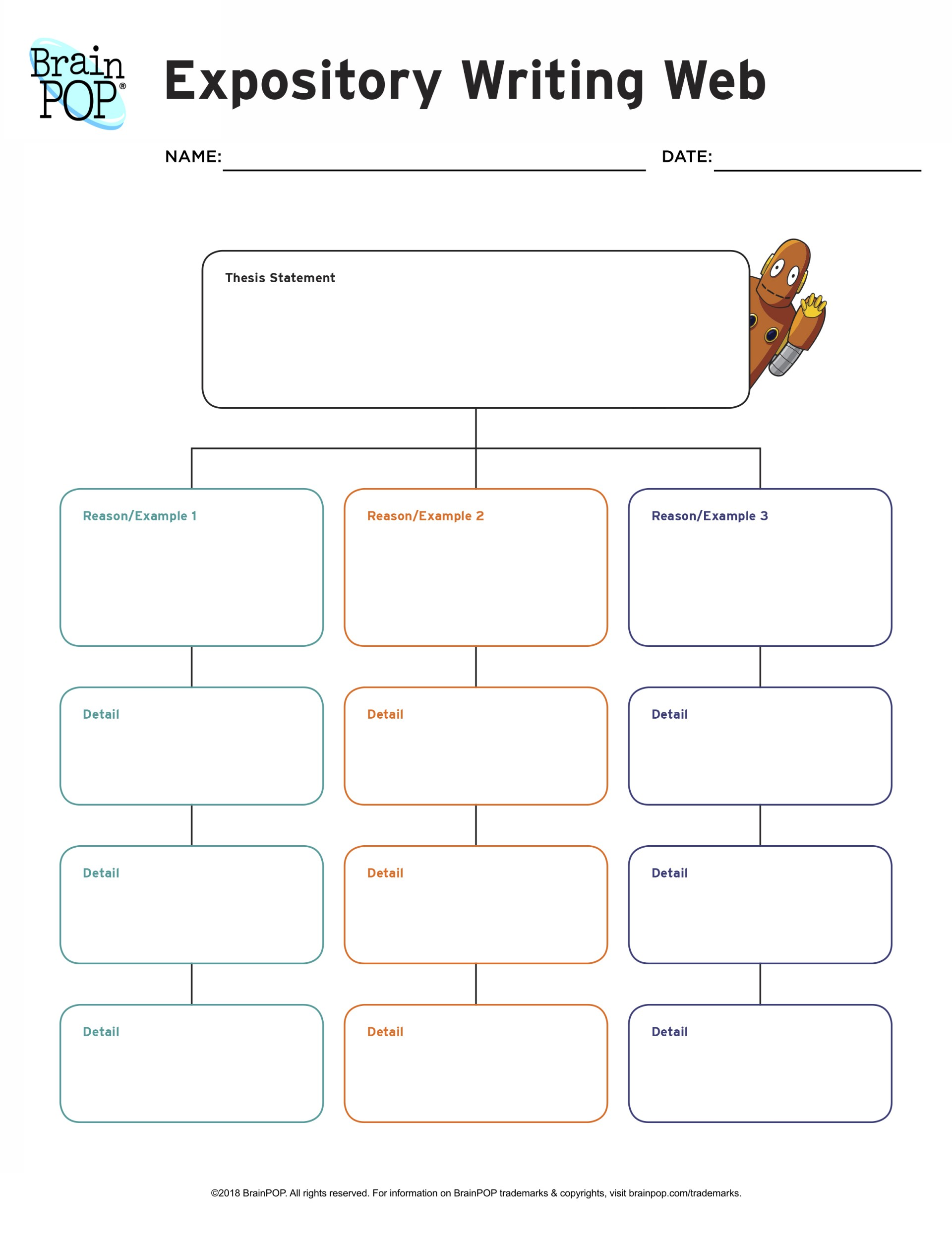 004 Expository Essay Web Graphic Organizer Awesome Printable Writing Middle School 1920