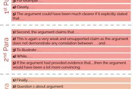 004 Gmat Essay Score Archaicawful Awa 6 Calculator