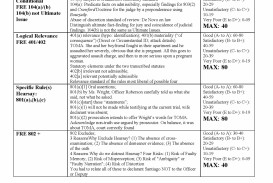 004 Grading Essays Essay Rubric University Best Images About College Grader Free Malavet Evidence Fall 2014 P Board Scoring Gradesaver 1048x1356 Example Sensational Online For Teachers Paper Students