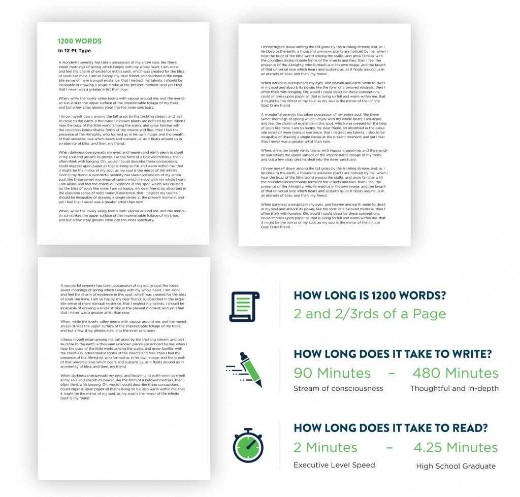 004 How Long Is Words To Write Read Look Like Many Pages Word Essay Astounding A 1200 1500 Large