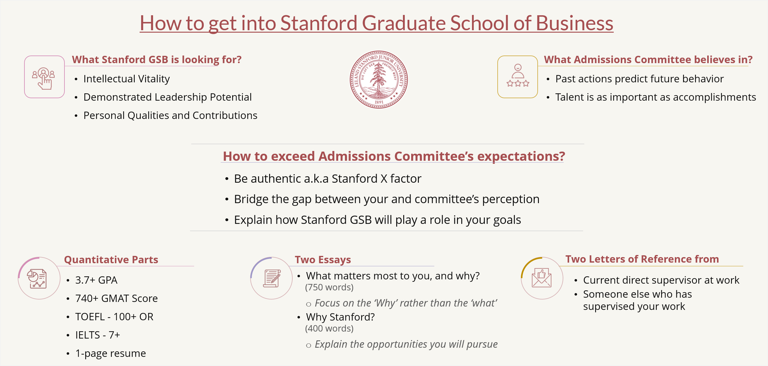 004 How To Get Into Stanford Gsb Mba Programfit25142c1200ssl1 Essay Phenomenal 2019 Analysis Tips Full
