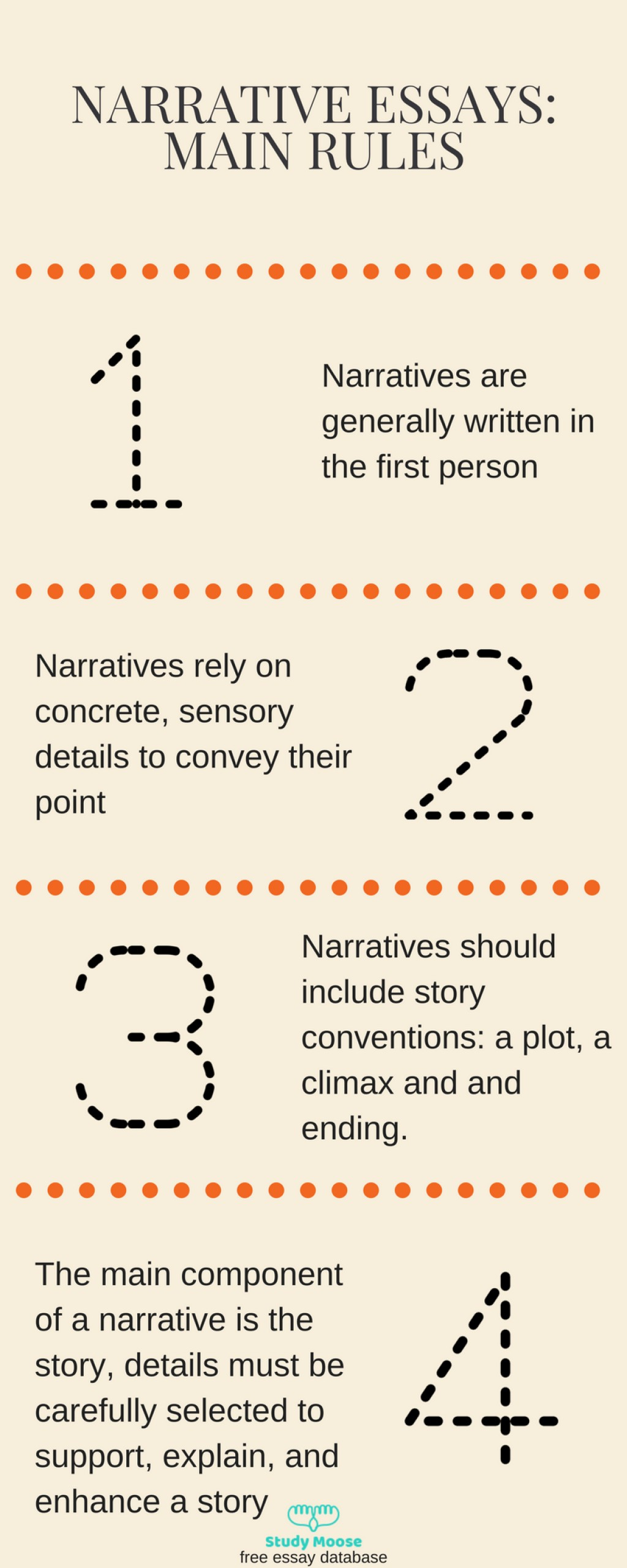 How To Write a Narrative Essay Outline: Do's and Dont's