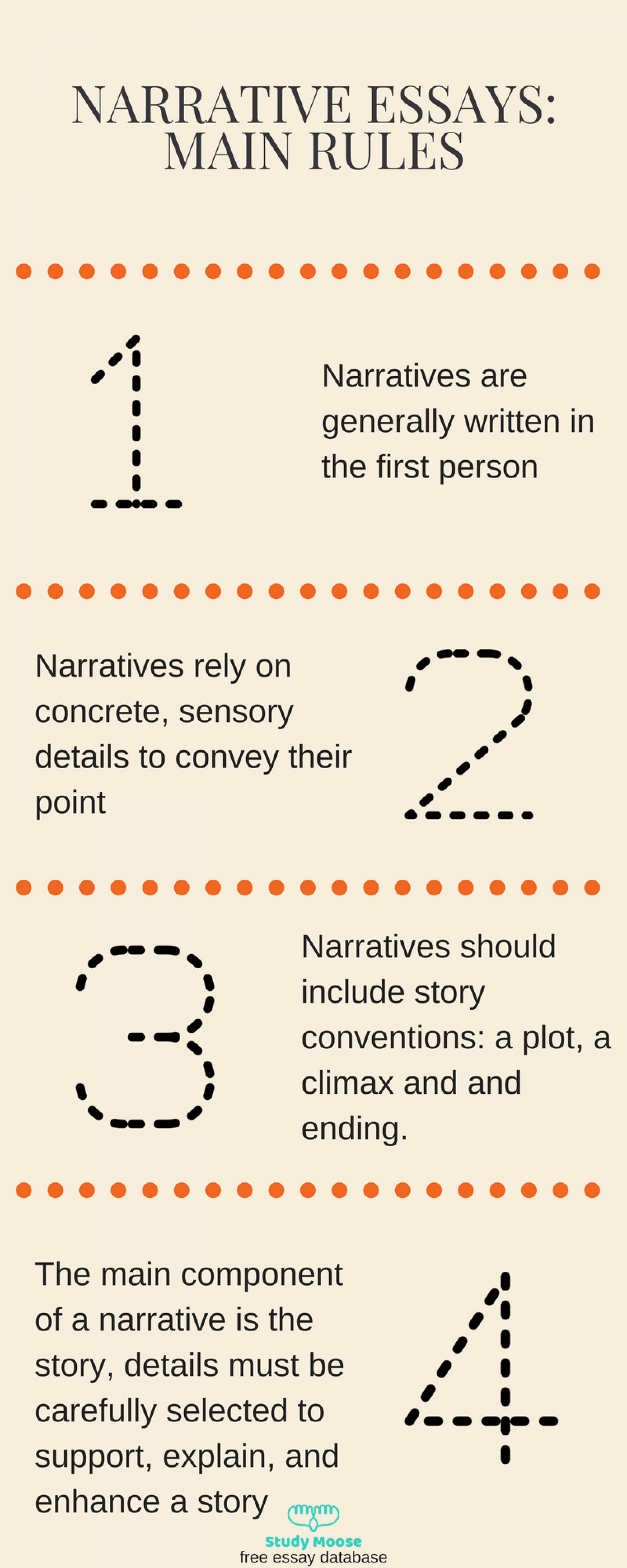 004 How To Start Narrative Essay Do You Write Impressive A Personal Thesis 1920