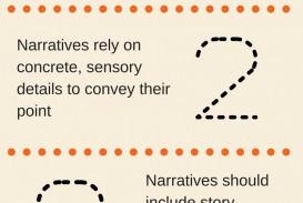 004 How To Start Narrative Essay Do You Write Impressive A Personal Thesis