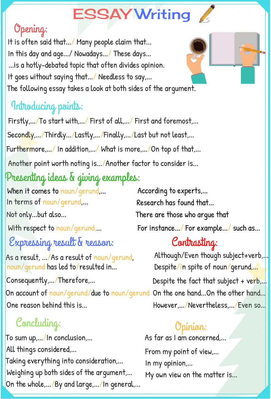 004 How To Write An Argumentative Essay Step By Shocking A Persuasive Ppt Middle School