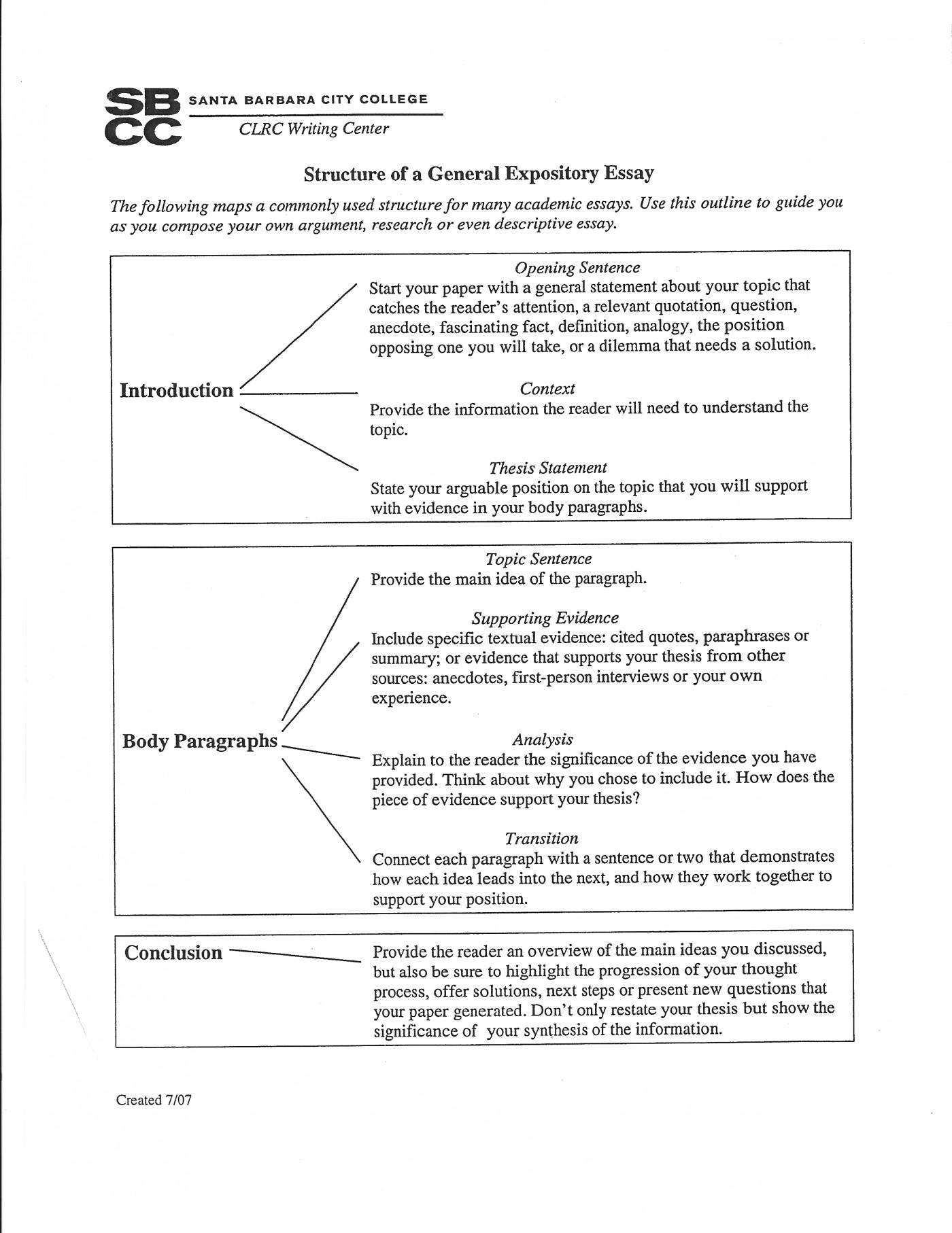 004 Informational Essay Format Example Thatsnotus