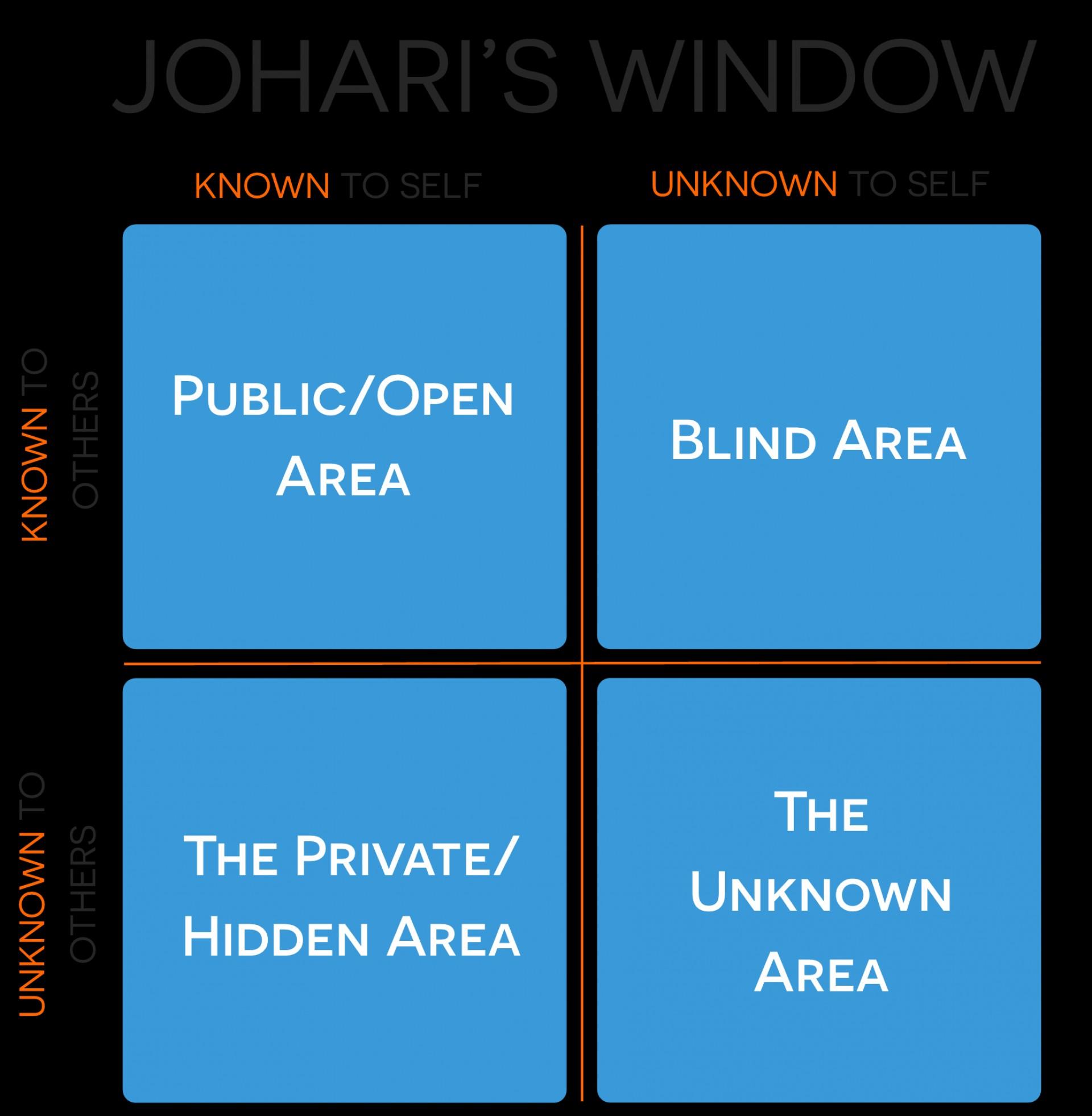 004 Johari Essay On Window Formidable Shopping Is Fun Windows 7 Operating System Short 1920