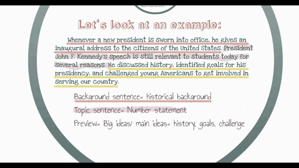 004 Maxresdefault Essay Introduction Paragraph Stupendous Literary Example Argumentative Sample Large