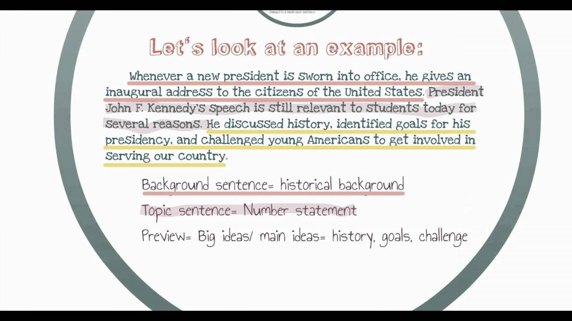 004 Maxresdefault Essay Introduction Paragraph Stupendous Literary Example Argumentative Sample 1920
