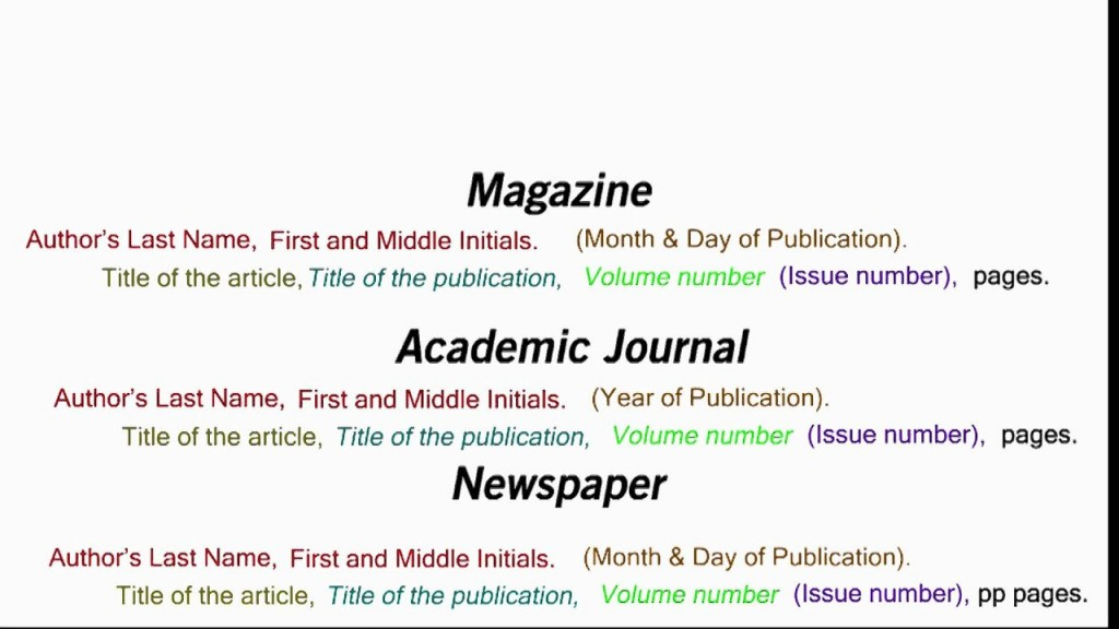 004 Maxresdefault How To Cite Articles In Essay Singular References Apa Paper Article Name A Newspaper Your Large
