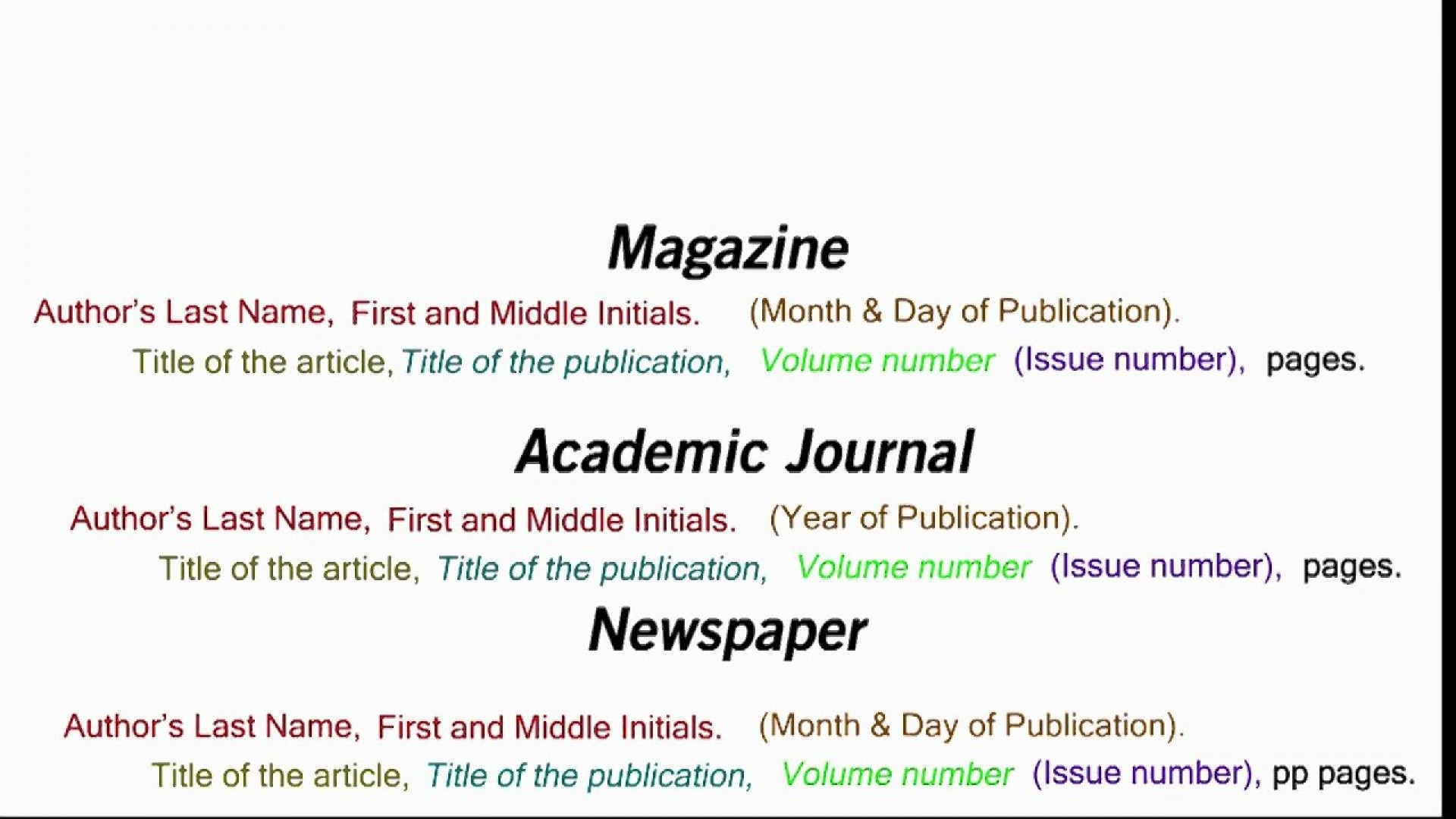 004 Maxresdefault How To Cite Articles In Essay Singular References Apa Paper Article Name A Newspaper Your 1920