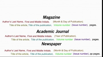 004 Maxresdefault How To Cite Articles In Essay Singular A Quote From An Internet Article Scholarly Text Mla Journal Paper Apa 360