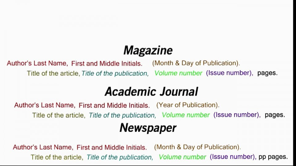 004 Maxresdefault How To Cite Articles In Essay Singular A Quote From An Internet Article Scholarly Text Mla Journal Paper Apa 960